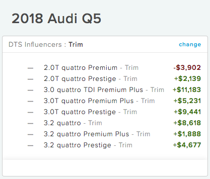 CompetitorPro Price Influencers